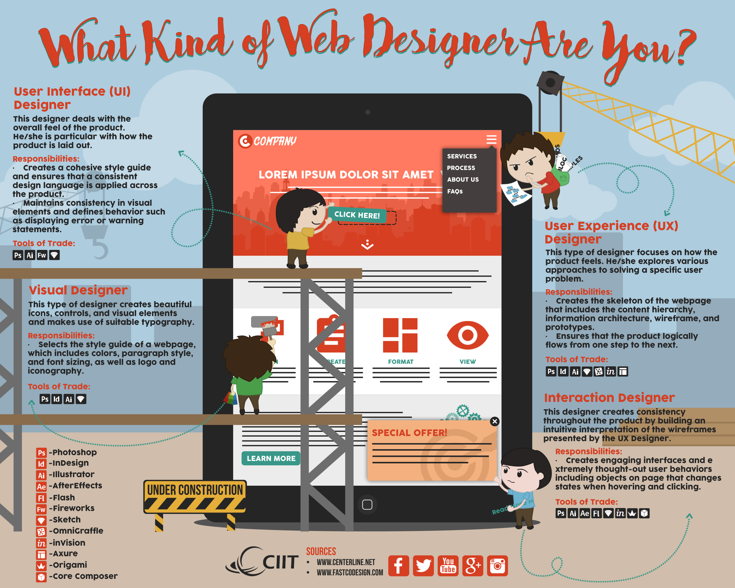 web design school Philippines