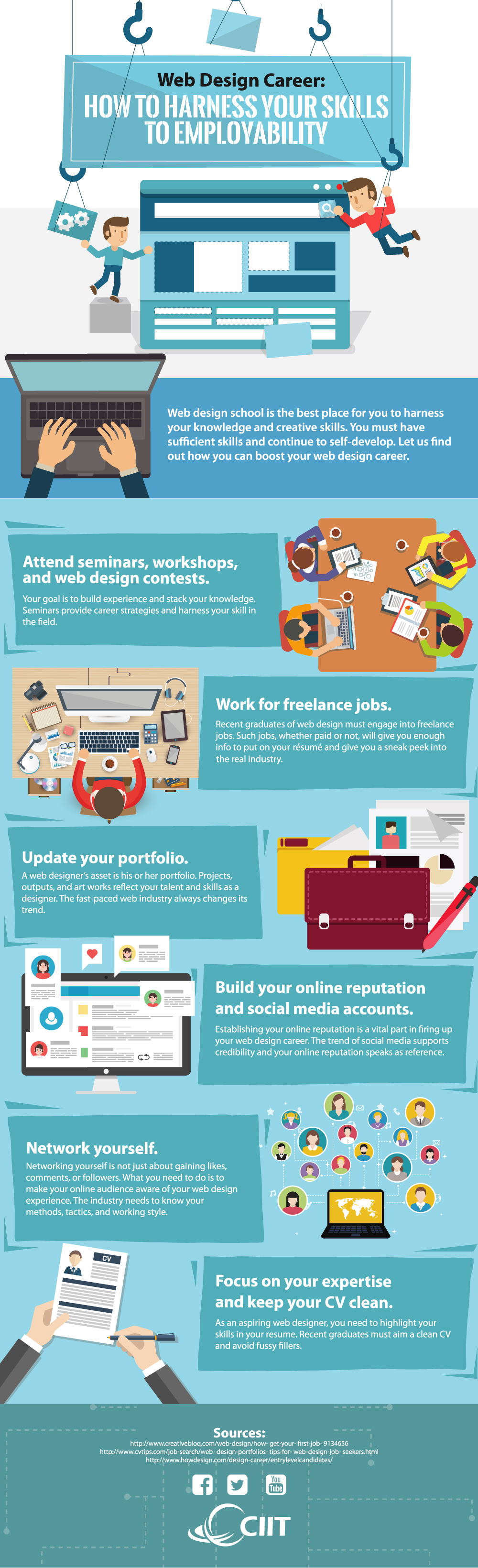 Web Design Career Graduates Guide To Jump Start Their Career