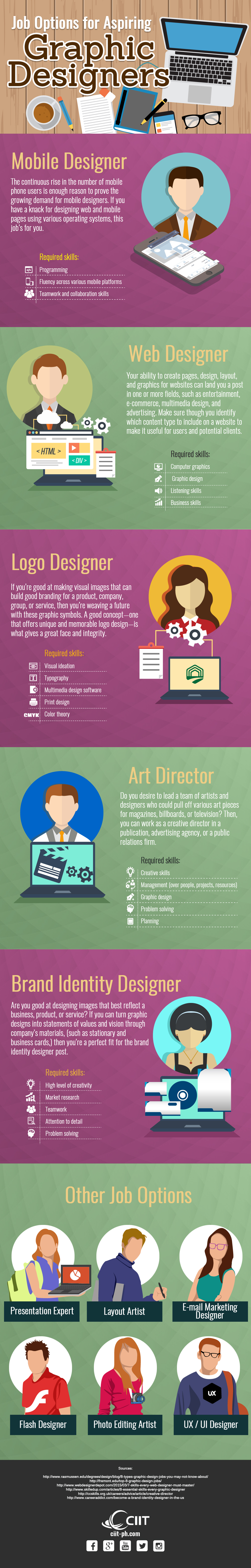 graphic design school: infographic