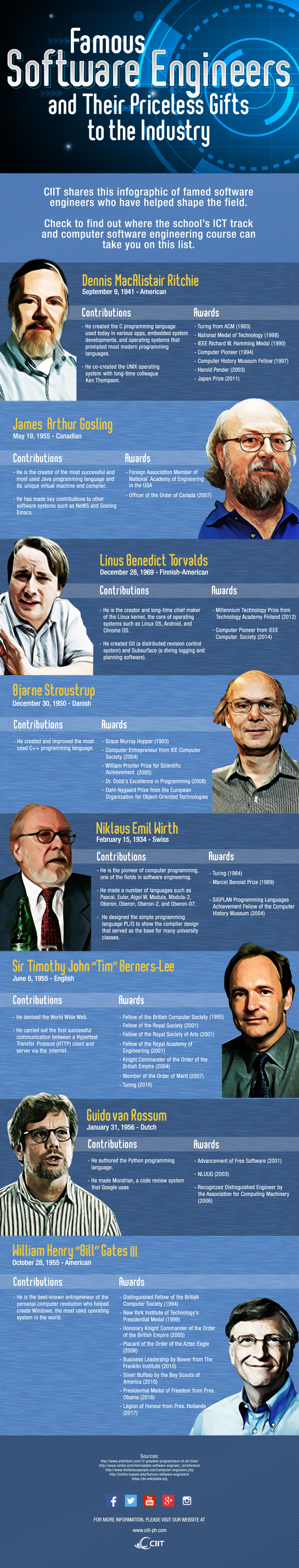 Famous Software Engineers and Their Priceless Gifts to the Industry (Infographic) - Computer Science Course