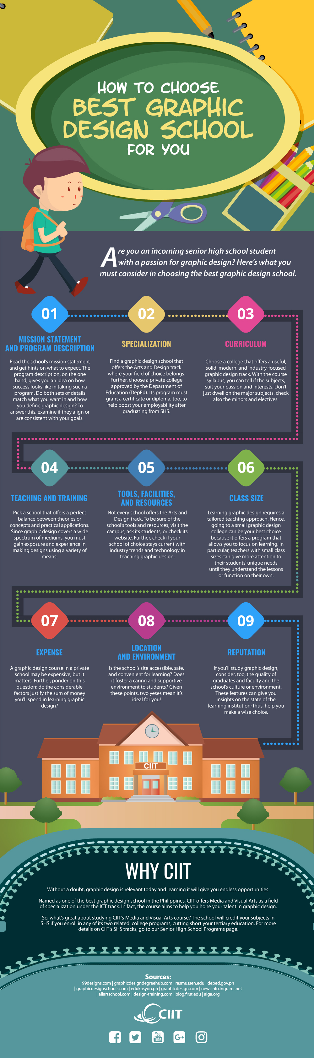 How to Choose the Best Graphic Design School for You - Infographic