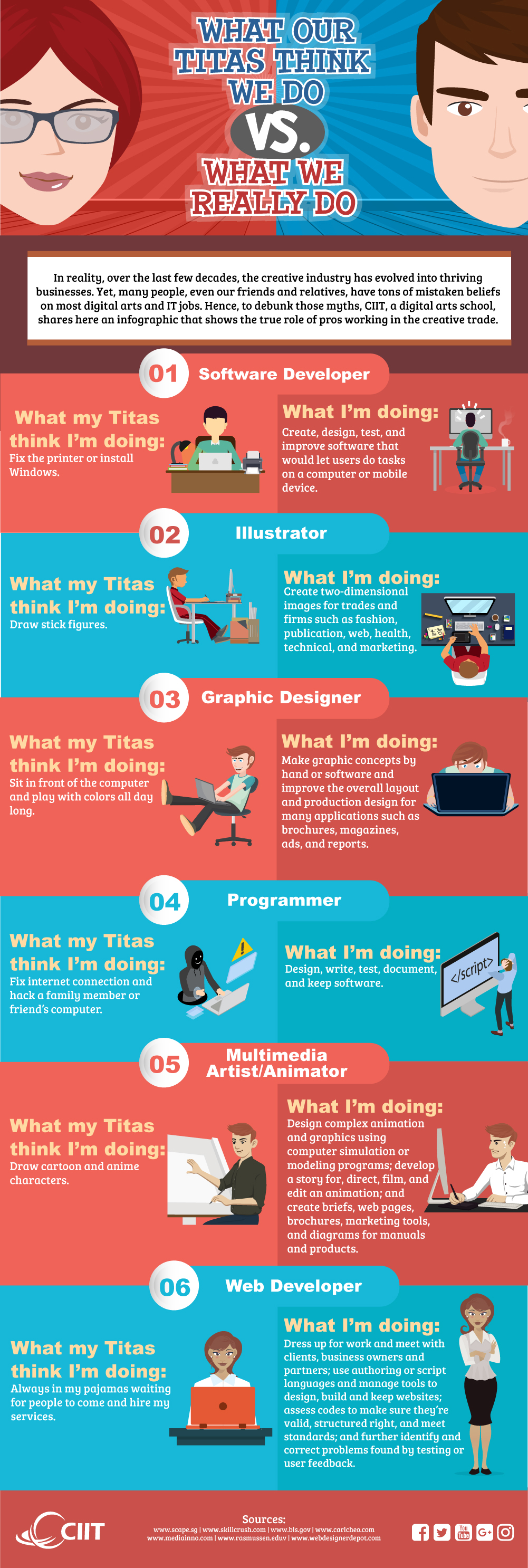 Myths Debunked: What Our Titas Think We Do vs. What We Really Do -CIIT Infographic