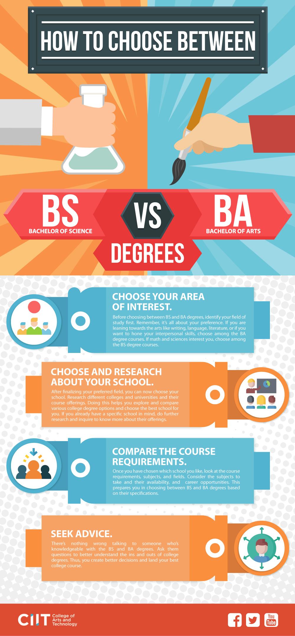 BS vs BA: Choosing Between the Two
