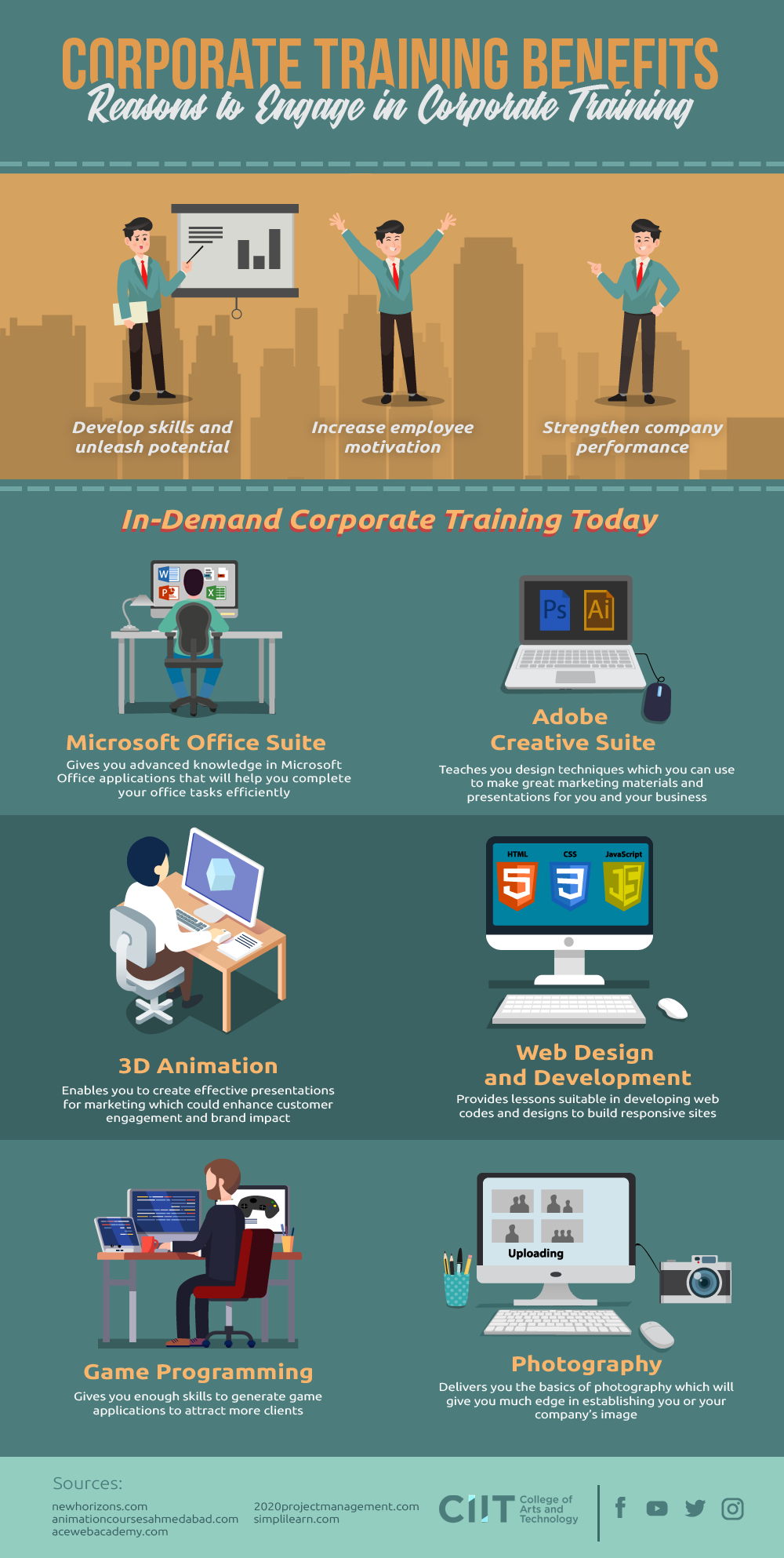 CIIT Corporate Training Benefits