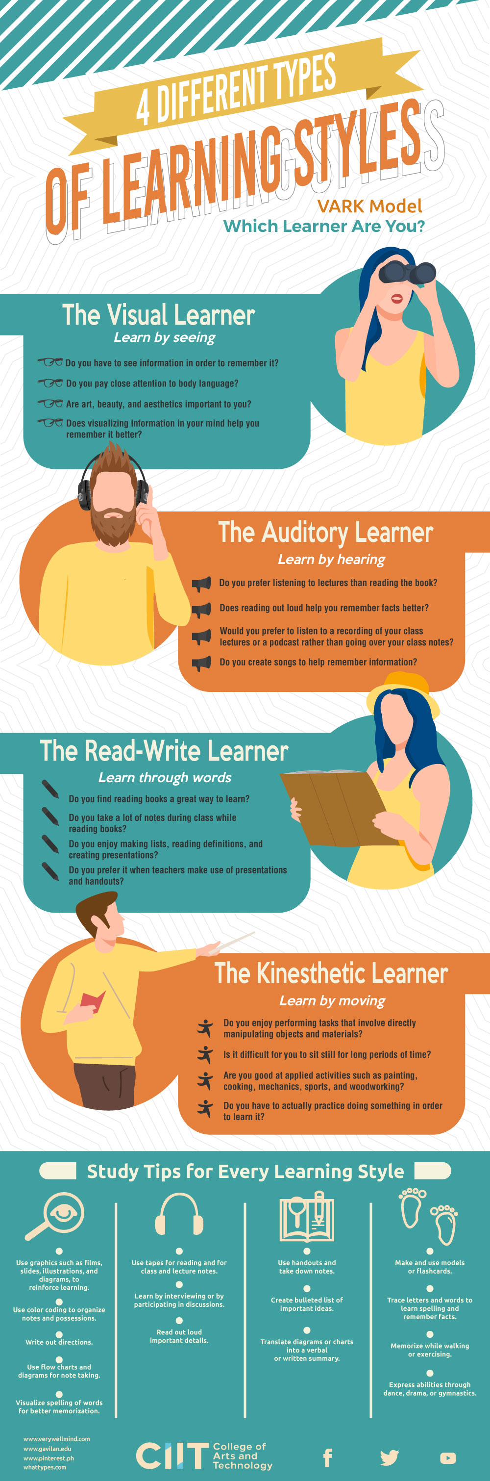 4 Different Types of Learning Styles: Which Learner Are You?