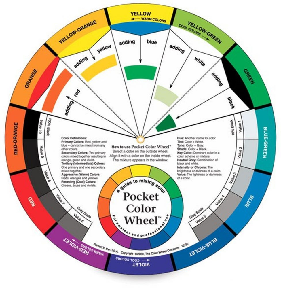 Texts and colors on an Artist's Color Wheel for the best gifts for artists